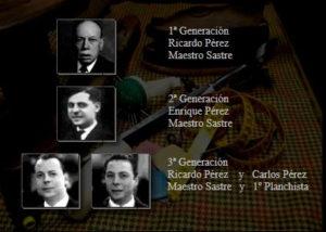Cronología de la Sastrería Ricardo Pérez
